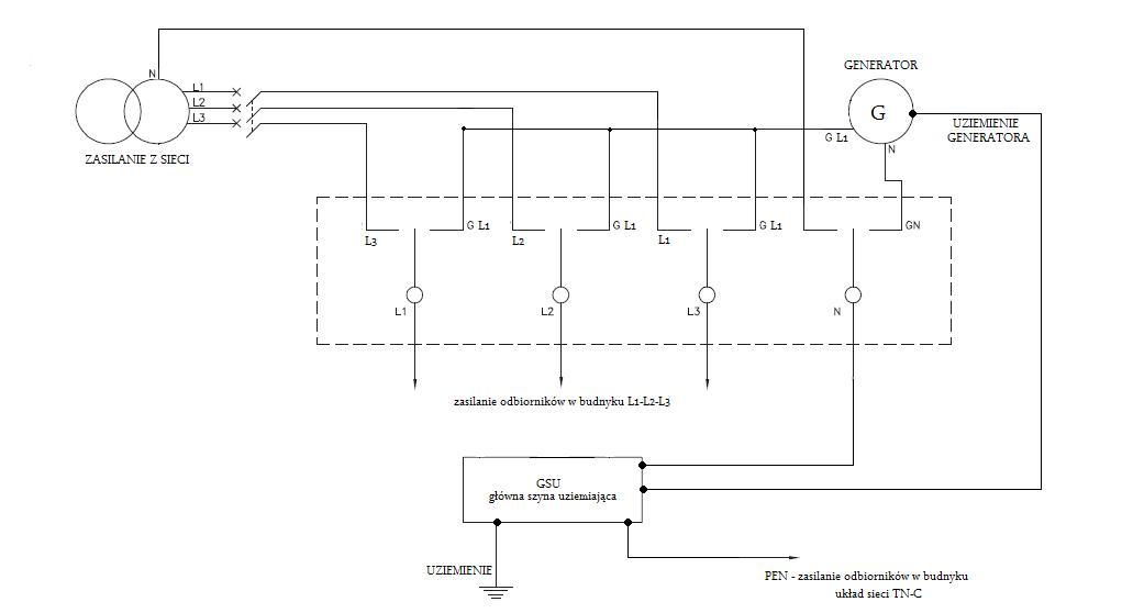 Schemat przy��czenia agregatu do instalacji domowej.
