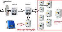 Przyłącze 5kW TN-C a podłączenie inwertera pod istniejącą sieć klopot techniczny