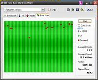 Czy mój dysk twardy zwalnia komputer?