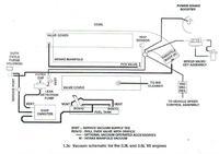 Chrysler Voyager 3.3 lpg Check Engine co 2 min P0171 i szapnięcie