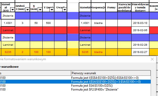 Rozwiązano Libreofficeexcel Różnice W Formatowaniu Warunkowym