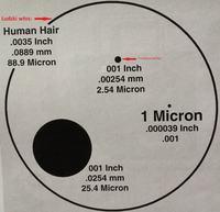 Citroen - 2.0 HDI RHY Wtryski piezoelektryczne- jaka prawidłowa korekta