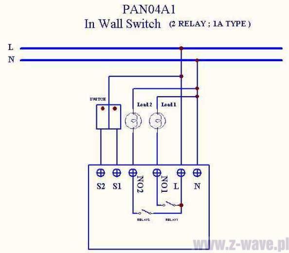 PAN04 Z-Wave - Jakiego rodzaju w��cznik/przycisk kupi� do tego ?