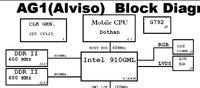 Acer Aspire 3620 Włącza się i po chwili wyłącza