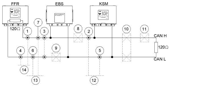MAN TGA 460 2007 - brak komunikacji z EBS i ECAS - elektroda pl