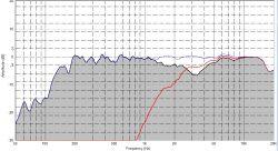 Domowe audio Granata - Kolumny satelitarne stereo