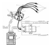 Polonez 1.6 gle jak podłączyć kable do cewki