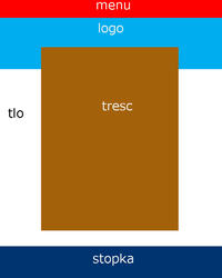 CSS/HTML - Uk�ad strony na DIV - stopka na dole