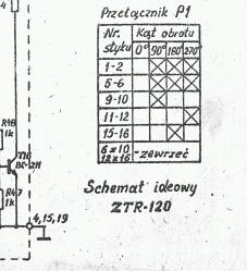 Tester, starter ZTR-120 uszkodzony prze��cznik P1