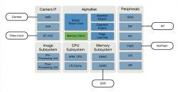 Chiński start-up pakuje algorytmy AI do kamery