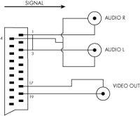 SU-VX500 + wifi premiumbox+ - jak podłączyć