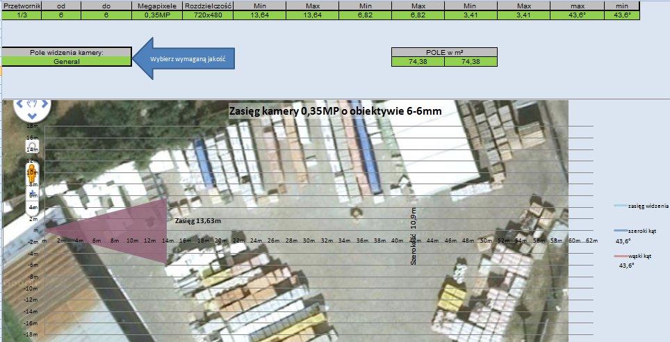 Monitoring kamera + rejestrator cyfrowy