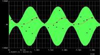 Układ modulatora i demodulatora AM