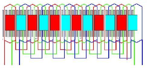Alternator- wirnik z magnesami