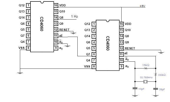 generator 1hz do zegara nixie