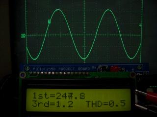 Cyfrowy miernik trzeciej harmonicznej