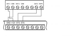 Wyjścia (programowalne i nie tylko) central alarmowych