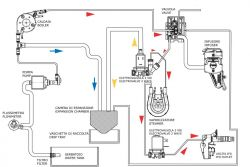 Ekspres DeLonghi ECAM 23450 - nie leci gorąca woda