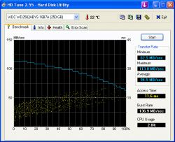 Intel SSD 80GB - czy SMART jest ok?