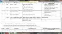 Honda civic gen VIII - Prędkościomierz honda civic 2007 type s
