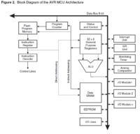 [atmega8] zawieszenie - zabezpieczenie przed utratą danych