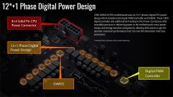 Problem Gigabyte z390 gaming x - piszczące, skwierczące cewki płyty głównej