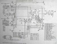 Prostowinik Unitra Telpod GB-015 IV 89 - Romet Chart 210