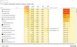100% Zużycia procesora. WMI PROVIDER HOST oraz CC_ENGINE_x64