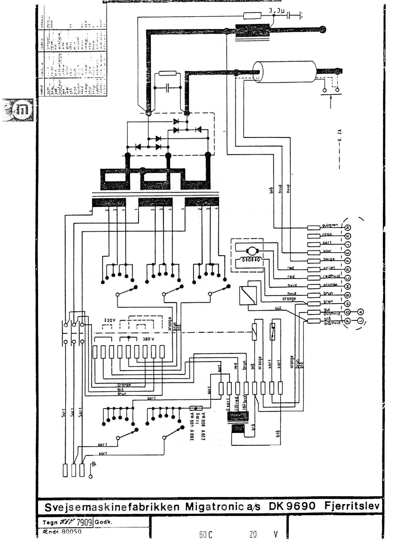 migatronic 160 compact  u2013 reng u00f8ring v u00e6relser
