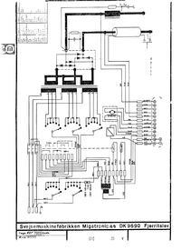 Migatronic compact 160 wysuwa drut od razu po włączeniu spawarki