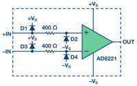 Wykorzystanie wbudowanych transili do ograniczenia napięcia wejściowego op-ampa