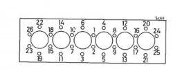 Case 956 - Dokręcanie głowicy schemat do silnika
