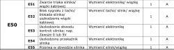 Electrolux EW1067F - Błąd E51 - Ominięcie/oszukanie blokady drzwi