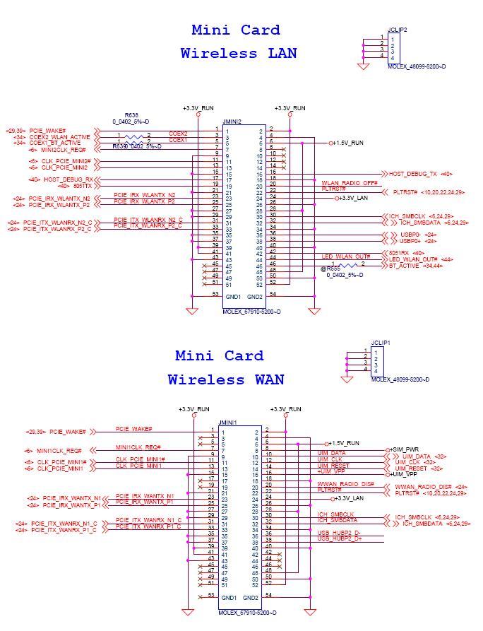 Dell Latitude D430 gniazdo PCI-E na WWAN a linie sygna�owe