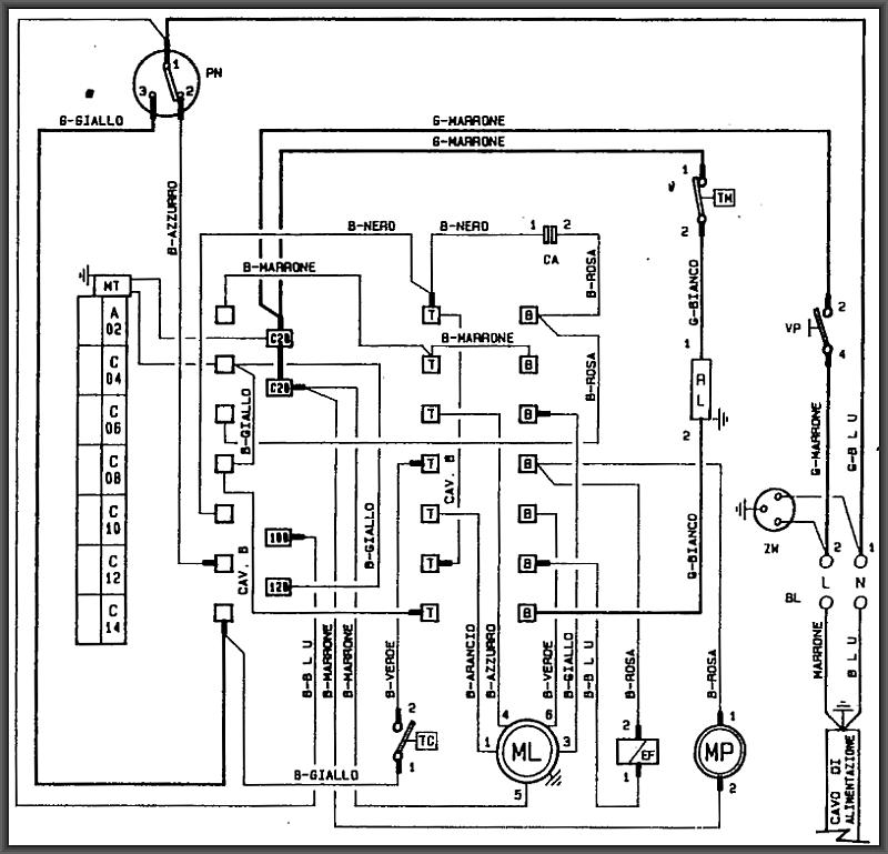 Pralka Candy C241 schemat podłączenia programatora