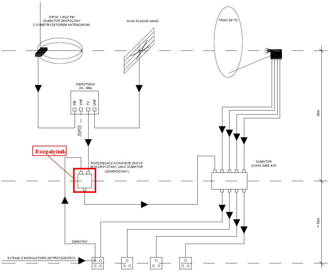 Instalacja antenowa, brak odbioru DVB-T i radia, schemat