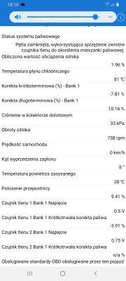 Citroen C4 LC 1.4 16V na 1.6 16 V