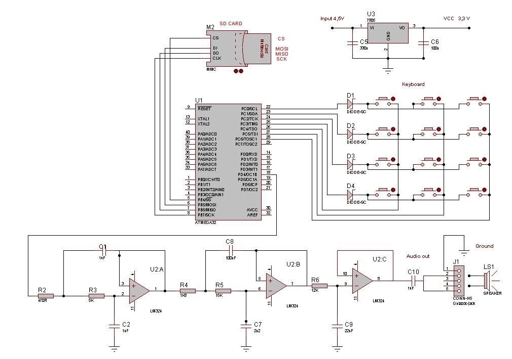 Elektroniczna perkusja - komunikacja uk�adu z kart� SD