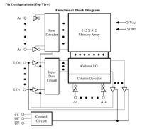 Próba adaptacji LCD od laptopa do PC