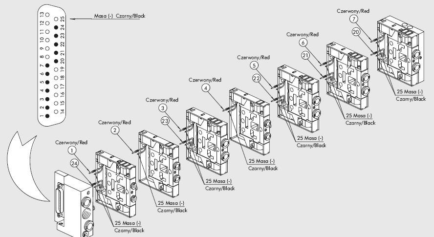 Wyspa zaworowa z elektrozaworami - jak uziemić?