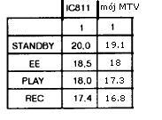 """VCR Toschiba V-109CZ - buczenie przy """"REC"""""""
