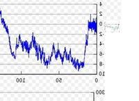 """panika z co2 """"efekt cieplarniany"""""""