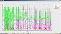 Inst. LPG OMVL Dream - gazu full a przelacza na PB