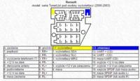 Philips Radiosat 6010 - podłączenie zmieniarki Renault Alpine pod Tuner List