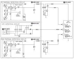 Pioneer VSX-529 - Overheat, spalona końcówka mocy.