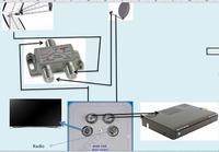 Gniazdo podwójne RTV-2XSAT ONY - Gniazdo Tv 2Sat nie działa mimi schematu