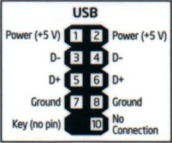 Jak podłączyć USB 2.0 9pin do laptopa?