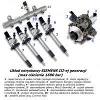 Ford Mondeo mk4 - Pompa CR Siemens 3generacja pytanie.
