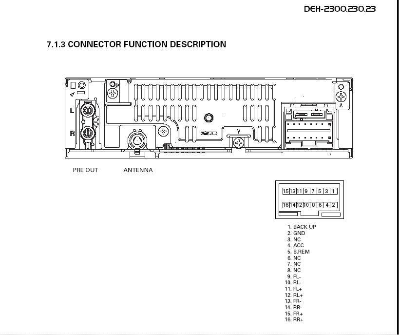 opis kabli pioneer deh 2300ub elektroda pl