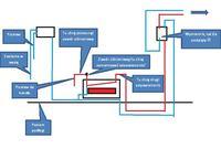 Zapowietrzanie si� instalacji p�aszcza wodnego a wysoko�� naczynia wzbiorczego